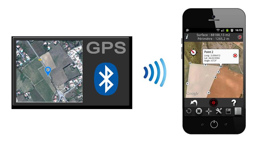 Application rencontre avec gps